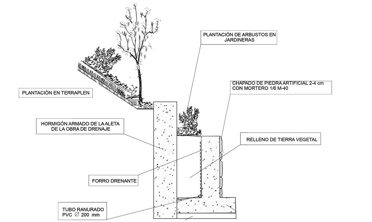 Integració ambiental obres AVE